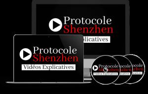 Protocole Shenzhen vidéo