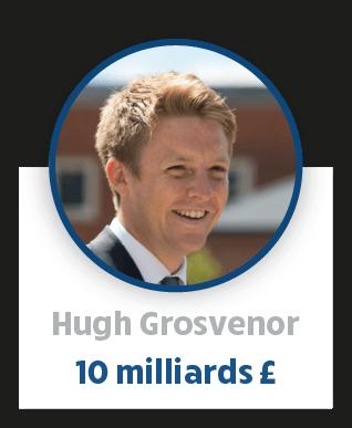 Hugh Grosvenor