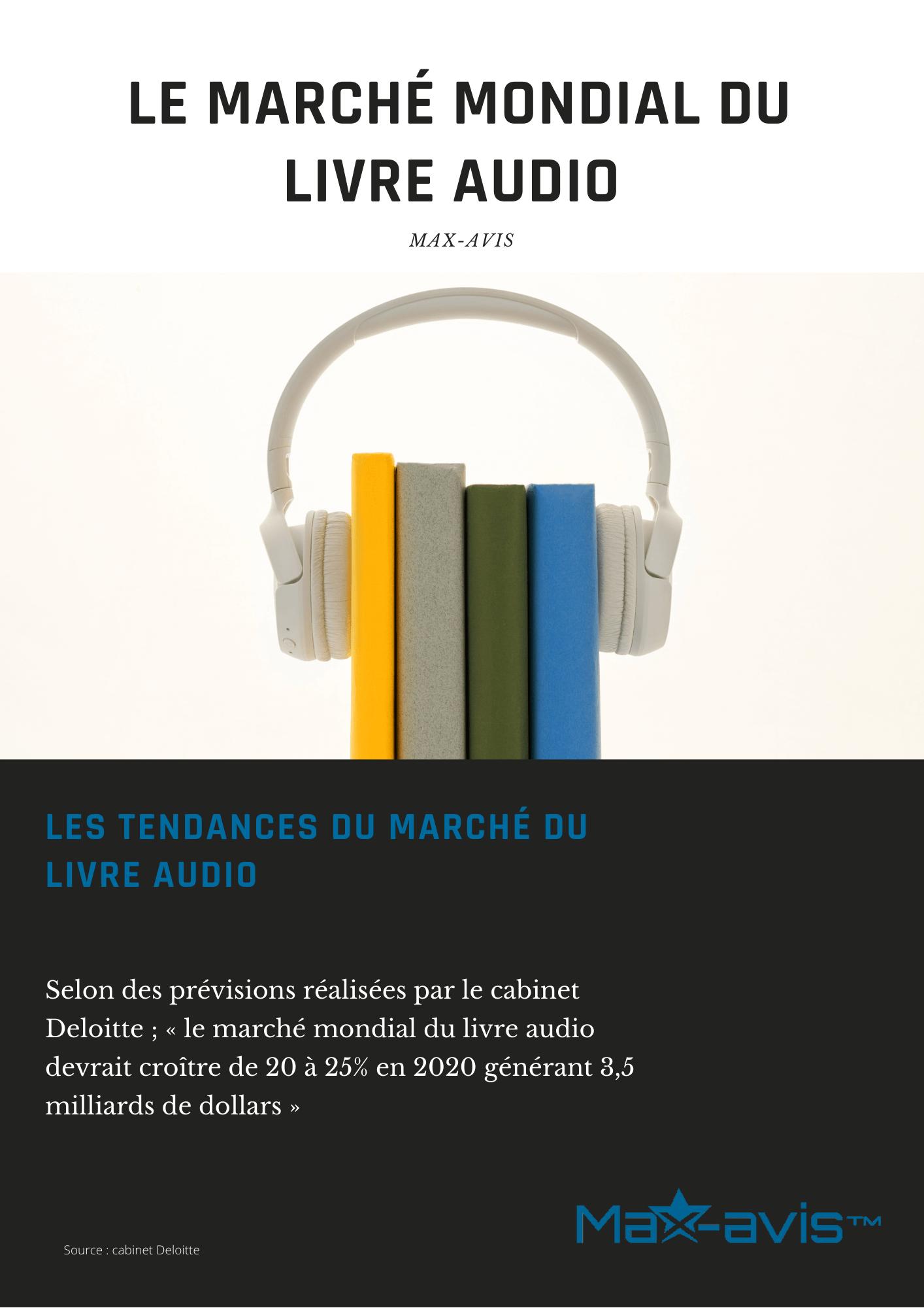 Le marché mondial du livre audio